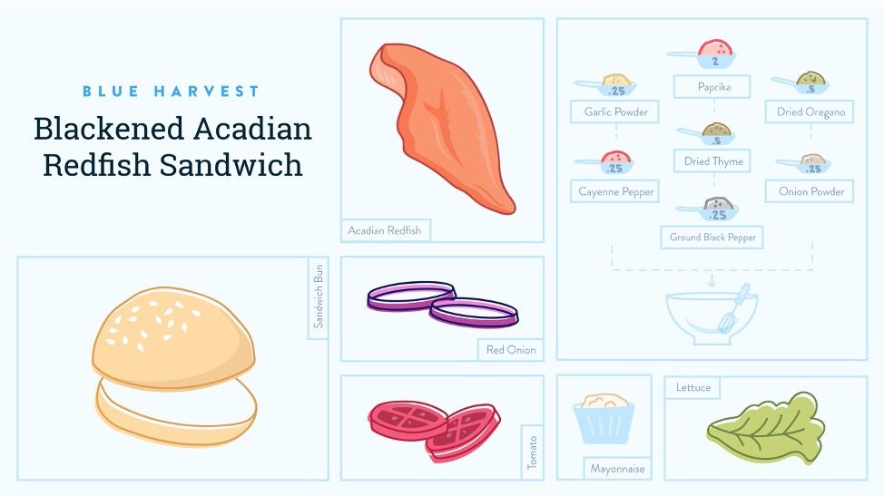 AcadianRedfishRecipe
